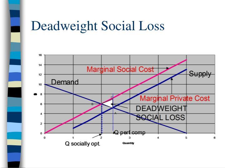 Deadweight Social Loss