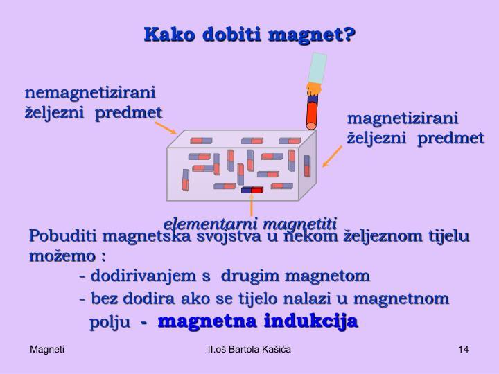Kako dobiti magnet?
