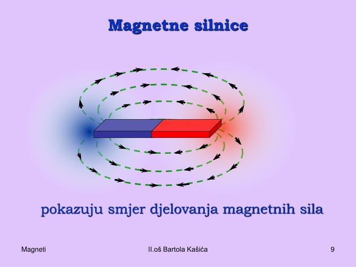 Magnetne silnice