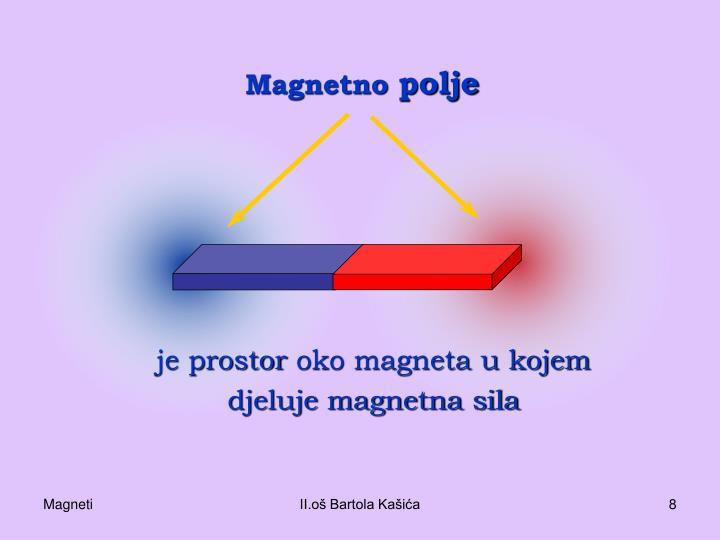 Magnetno