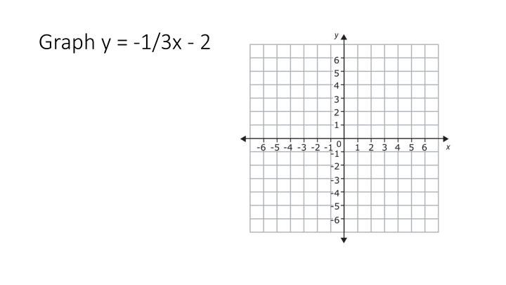 Graph y = -1/3x - 2