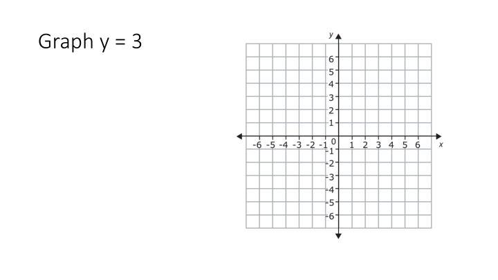 Graph y = 3