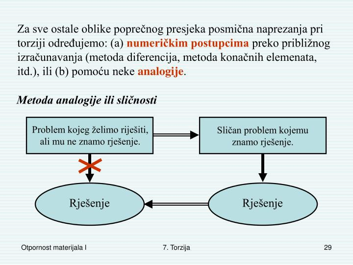 Za sve ostale oblike poprečnog presjeka posmična naprezanja pri torziji određujemo: (a)