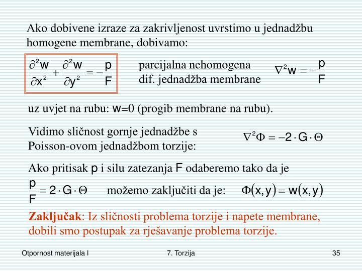 Ako dobivene izraze za zakrivljenost uvrstimo u jednadžbu homogene membrane, dobivamo: