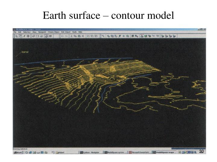 Earth surface – contour model