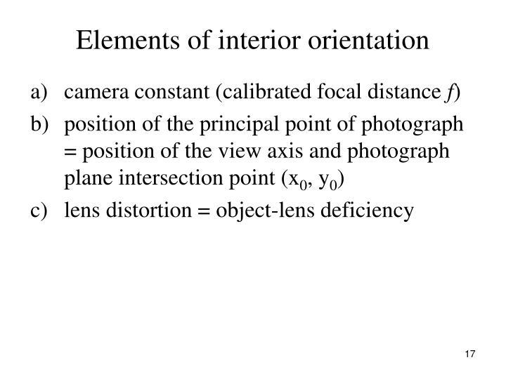 Elements of interior orientation