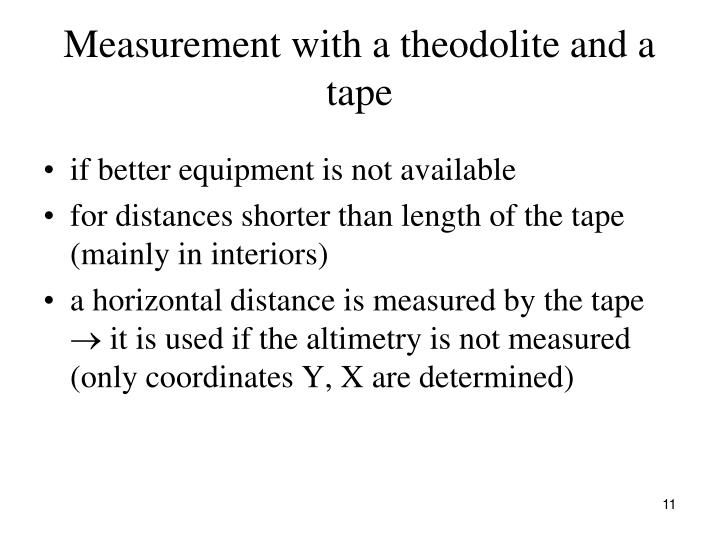 Measurement with a theodolite and a tape