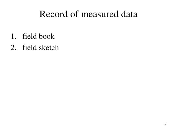 Record of measured data