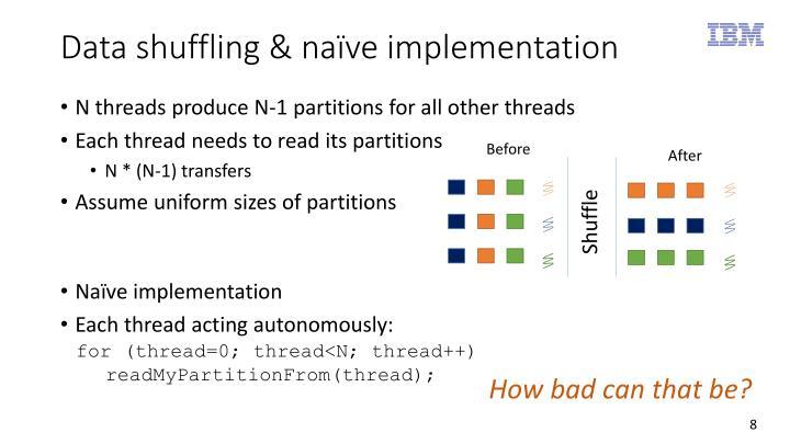 Data shuffling & naïve implementation