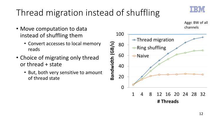 Thread migration instead of shuffling