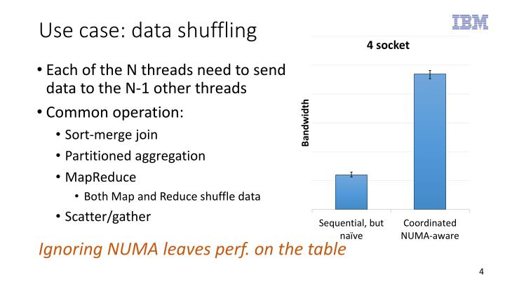 Use case: data shuffling