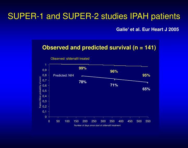 SUPER-1 and SUPER-2 studies IPAH patients