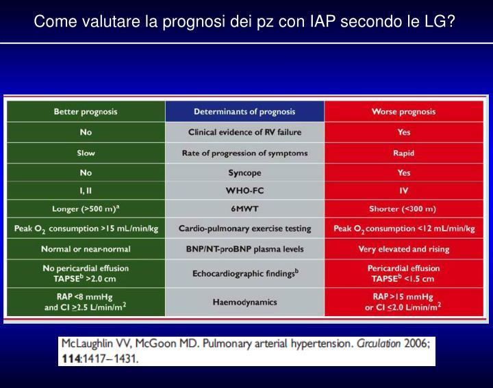 Come valutare la prognosi dei pz con IAP secondo le LG?