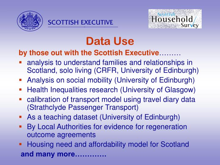 Data Use