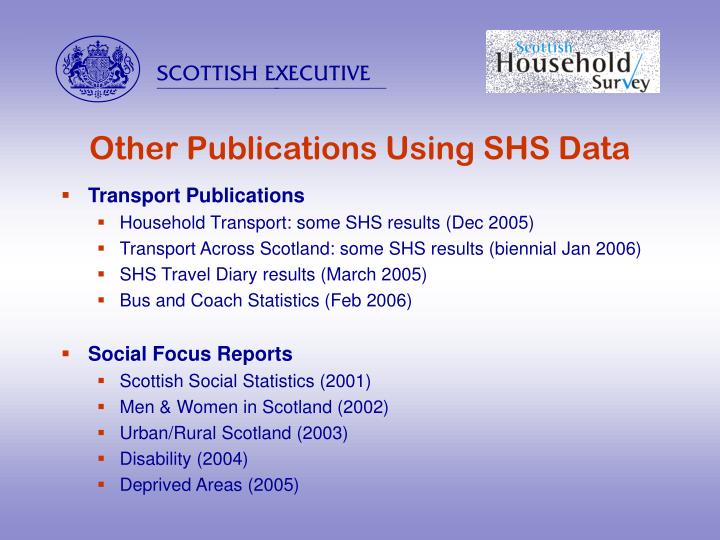 Other Publications Using SHS Data