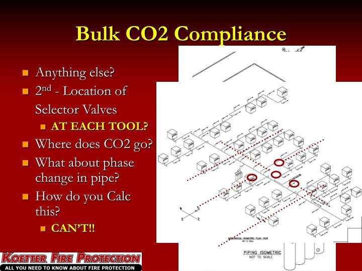 Bulk CO2 Compliance