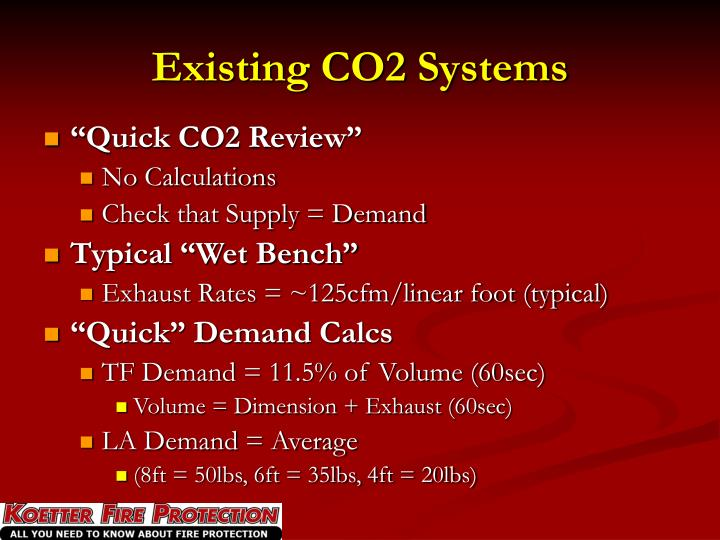 Existing CO2 Systems