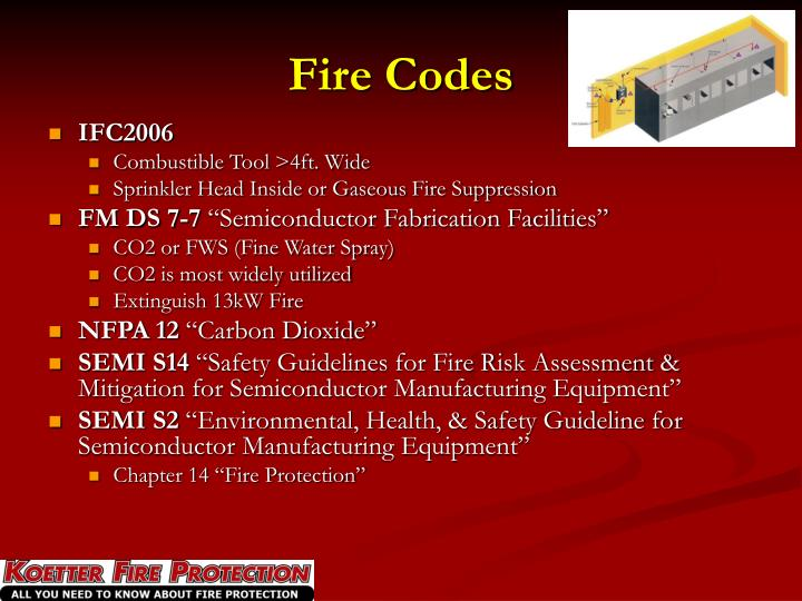 Fire Codes