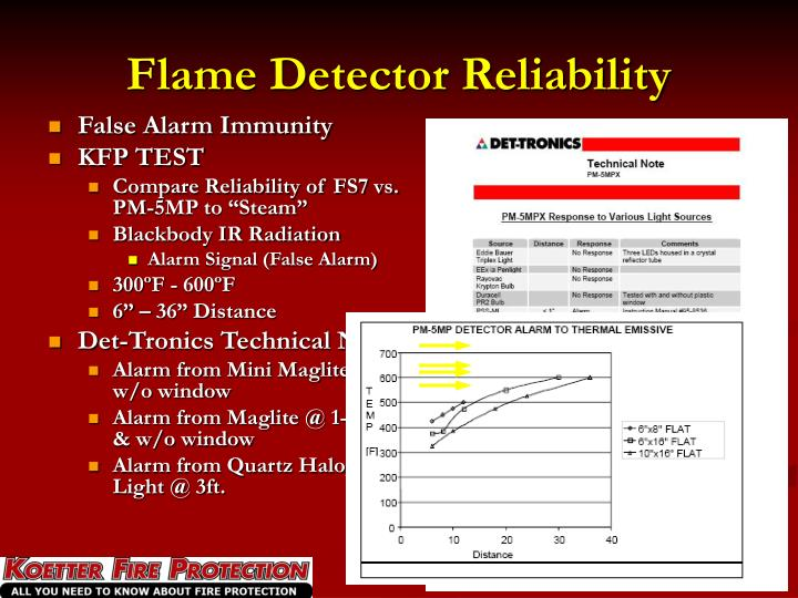 Flame Detector Reliability