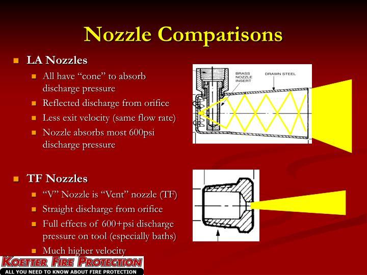 Nozzle Comparisons