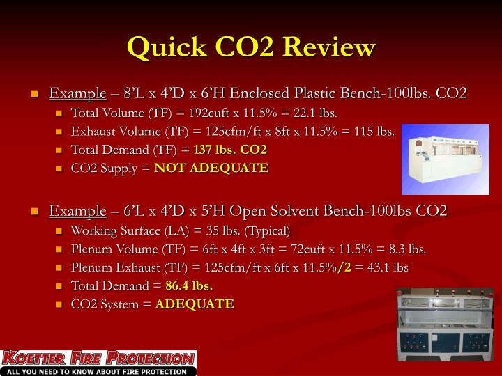 Quick CO2 Review