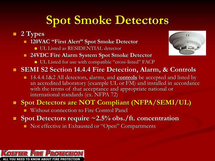 Spot Smoke Detectors