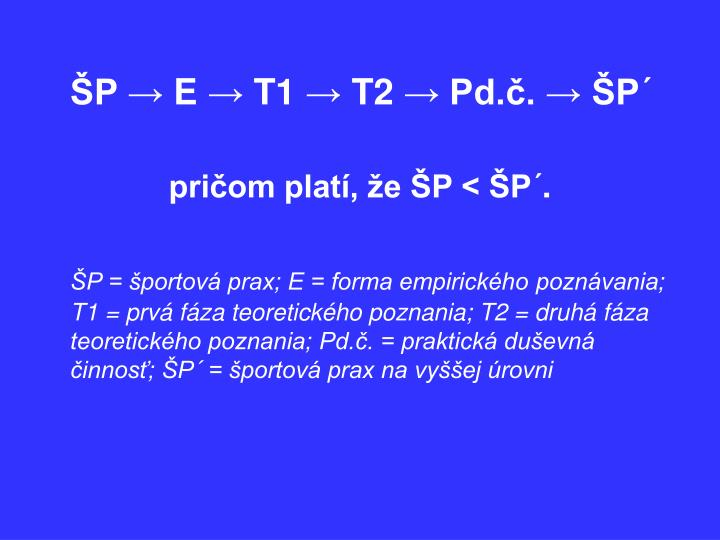ŠP → E → T1 → T2 → Pd.č. → ŠP´