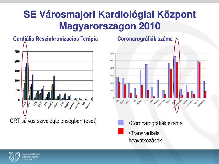 SE Városmajori Kardiológiai Központ Magyarországon 2010