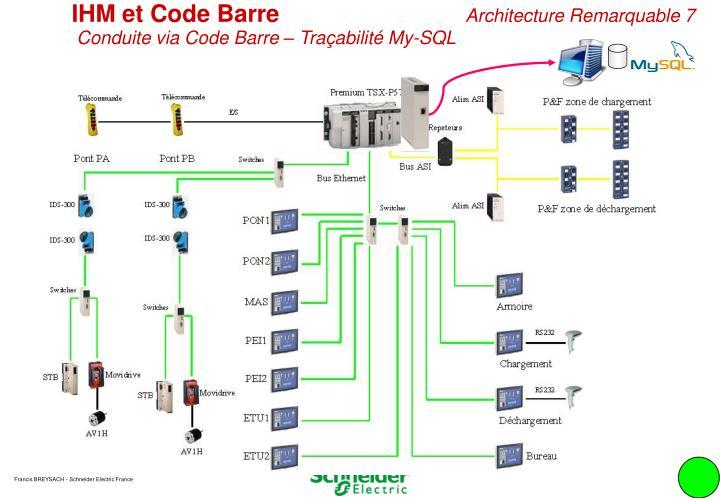 IHM et Code Barre