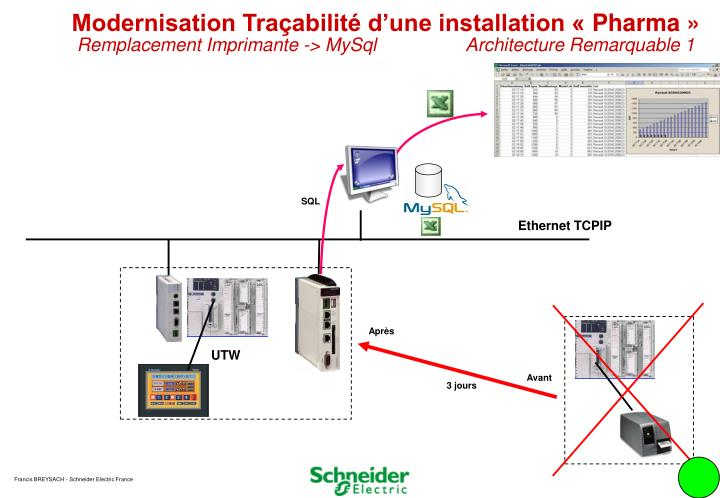 Modernisation Traçabilité d'une installation «Pharma»