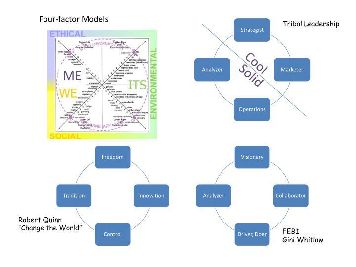 Four-factor Models