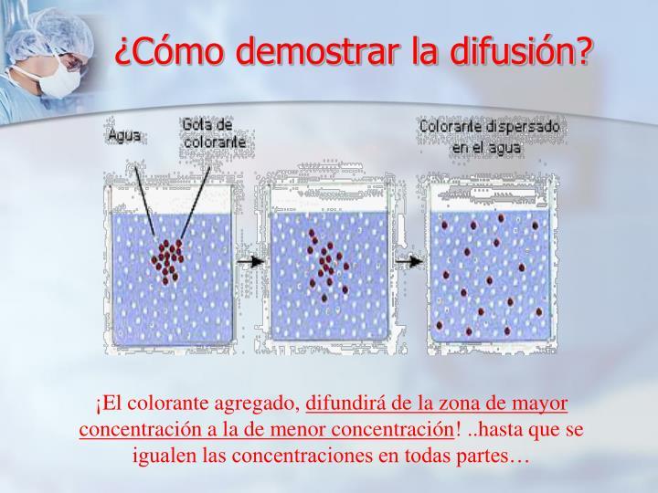 ¿Cómo demostrar la difusión?