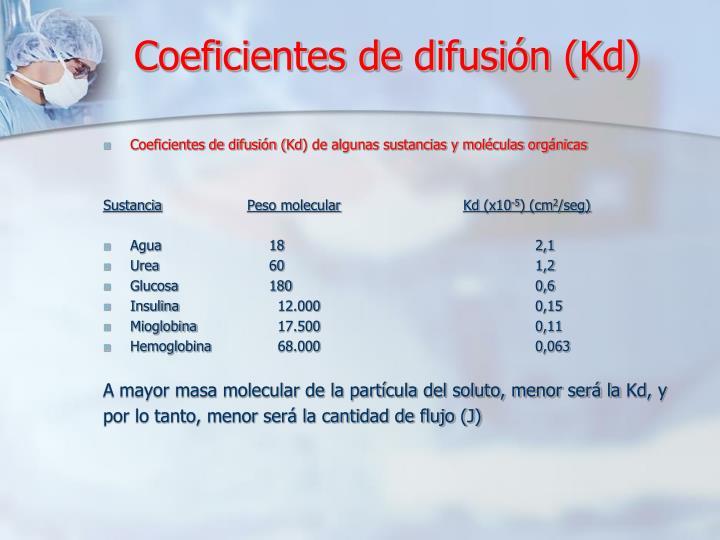 Coeficientes de difusión (