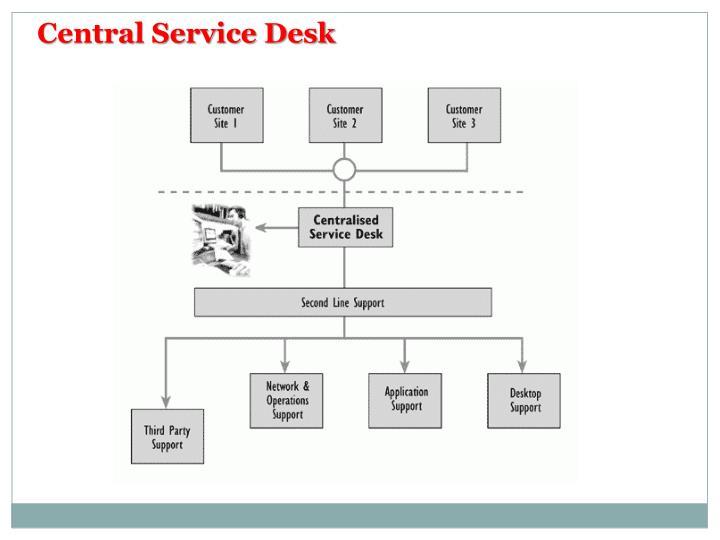 Central Service Desk