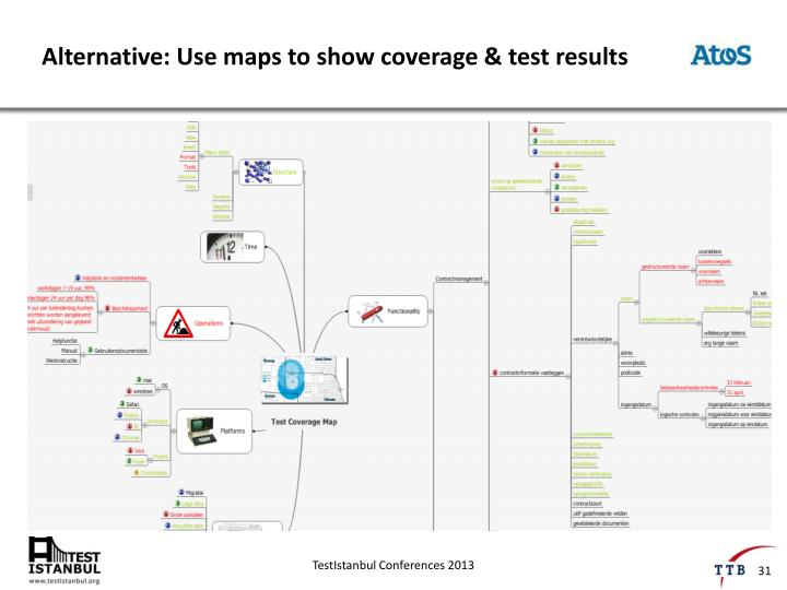 Alternative: Use maps to show coverage & test results