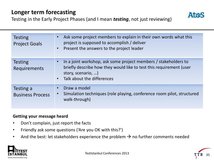 Longer term forecasting