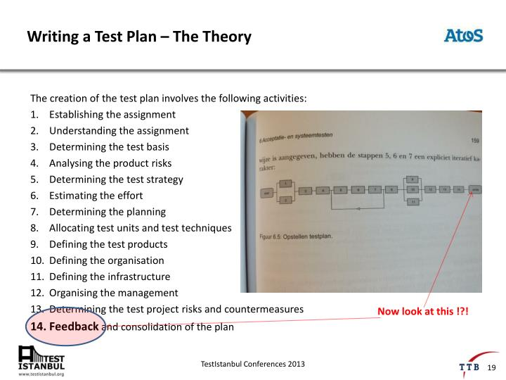 Writing a Test Plan – The Theory
