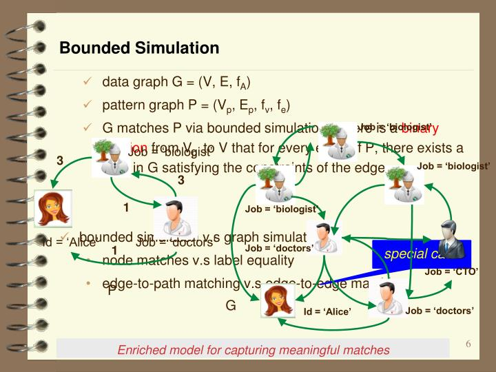 Bounded Simulation