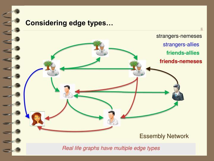 Considering edge types…