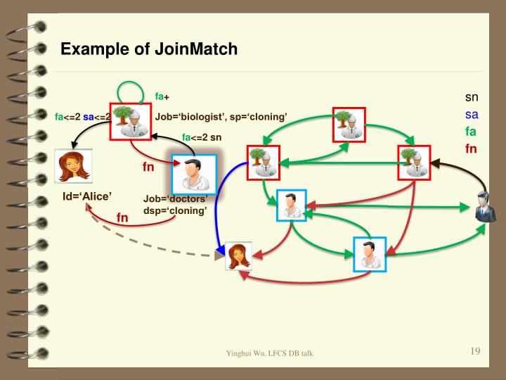 Example of JoinMatch