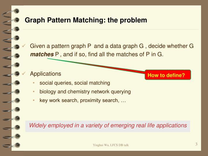 Graph Pattern Matching: the problem