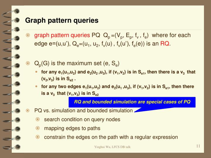 Graph pattern queries