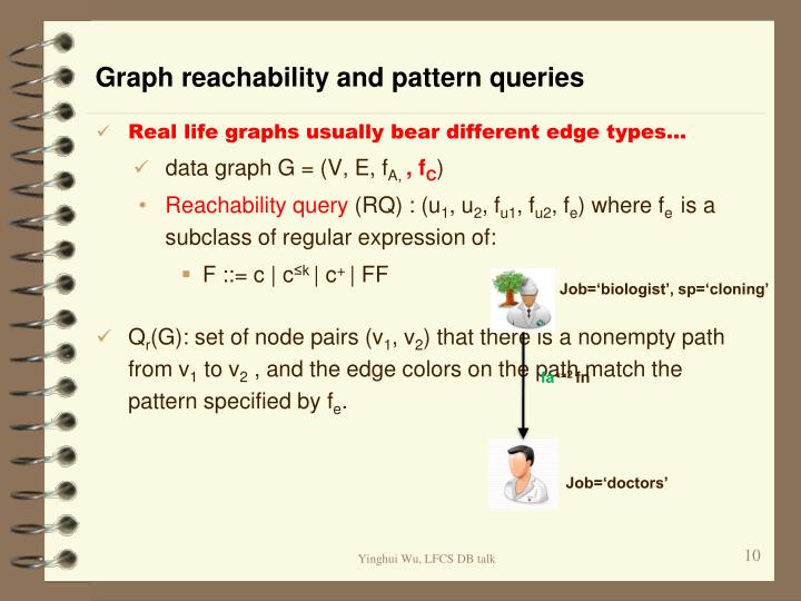 Graph reachability and pattern queries