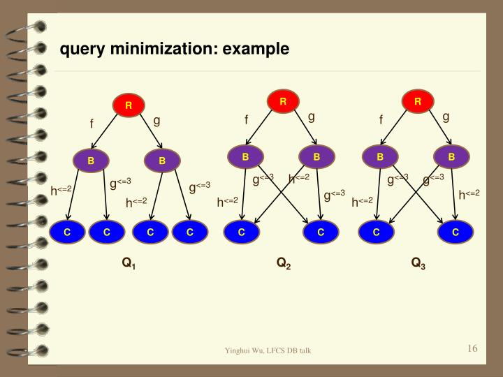 query minimization: example