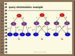 query minimization example