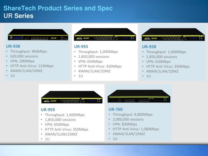 ShareTech Product