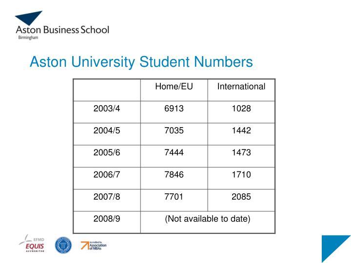 Aston University Student Numbers