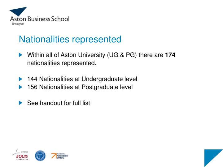 Nationalities represented