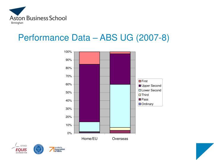 Performance Data – ABS UG (2007-8)
