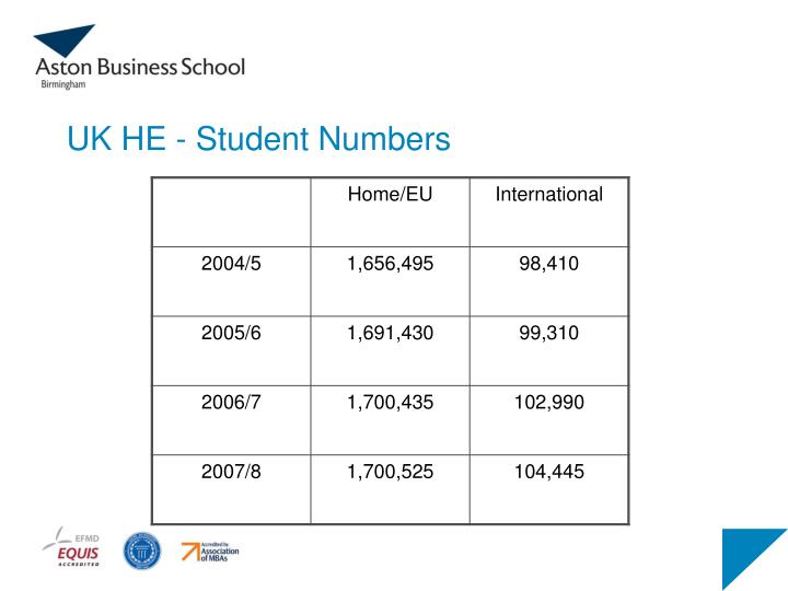 Uk he student numbers